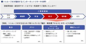 JMRA社外向け資料画像